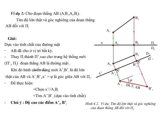 Ví dụ 1: Cho đoạn thẳng AB (A1B1,A2,B2). Tìm độ lớn thật và góc nghiêng của đoạn thẳng AB đối với П2 Giải: Dựa vào tính ch...