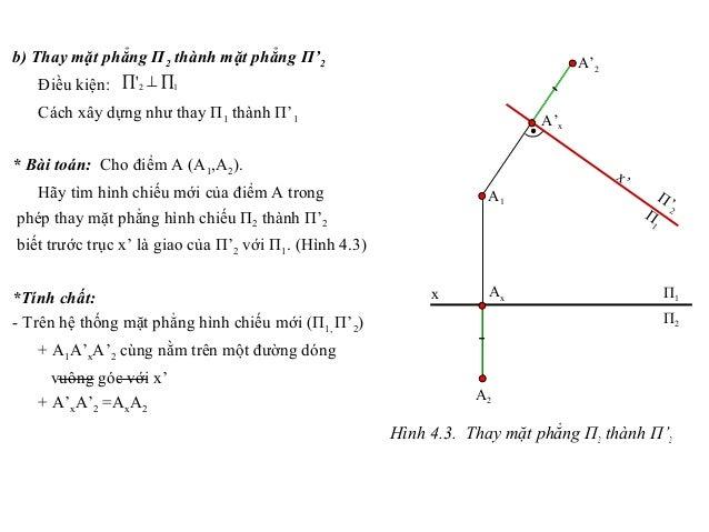 b) Thay mặt phẳng П2 thành mặt phẳng П'2 Điều kiện: Cách xây dựng như thay П1 thành П'1 * Bài toán: Cho điểm A (A1,A2). Hã...