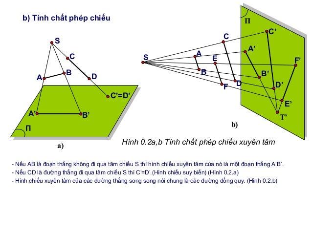 - Nếu AB là đoạn thẳng không đi qua tâm chiếu S thì hình chiếu xuyên tâm của nó là một đoạn thẳng A'B'. - Nếu CD là đườn...
