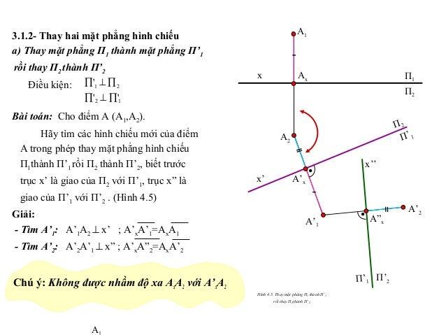 3.1.2- Thay hai mặt phẳng hình chiếu a) Thay mặt phẳng П1 thành mặt phẳng П'1 rồi thay П2 thành П'2 Điều kiện: Bài toán: C...