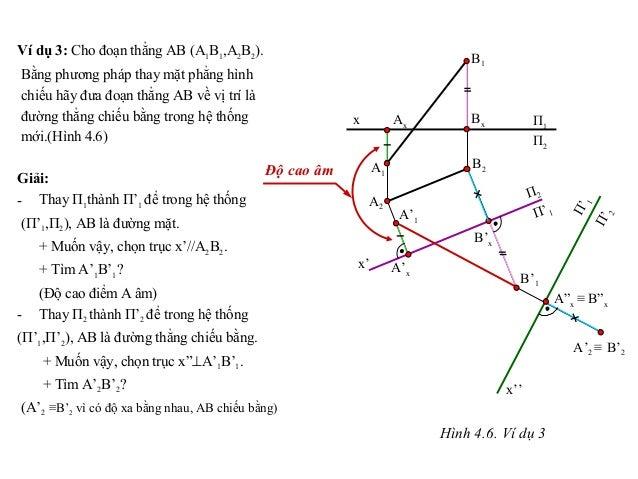 Ví dụ 3: Cho đoạn thẳng AB (A1B1,A2B2). Bằng phương pháp thay mặt phẳng hình chiếu hãy đưa đoạn thẳng AB về vị trí là đườn...