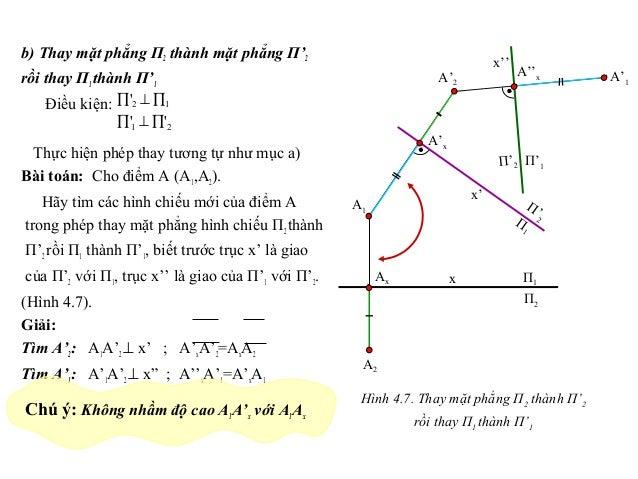 b) Thay mặt phẳng П2 thành mặt phẳng П'2 rồi thay П1thành П'1 Điều kiện: Thực hiện phép thay tương tự như mục a) Bài toán:...