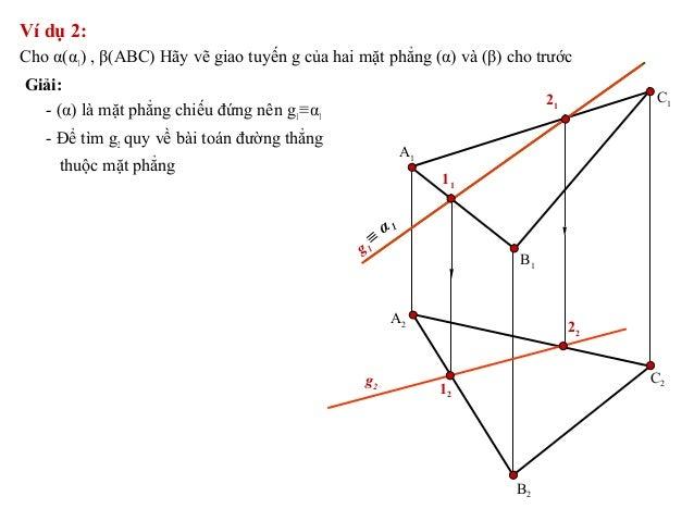 Ví dụ 2: Cho α(α1) , β(ABC) Hãy vẽ giao tuyến g của hai mặt phẳng (α) và (β) cho trước Giải: - (α) là mặt phẳng chiếu đứng...
