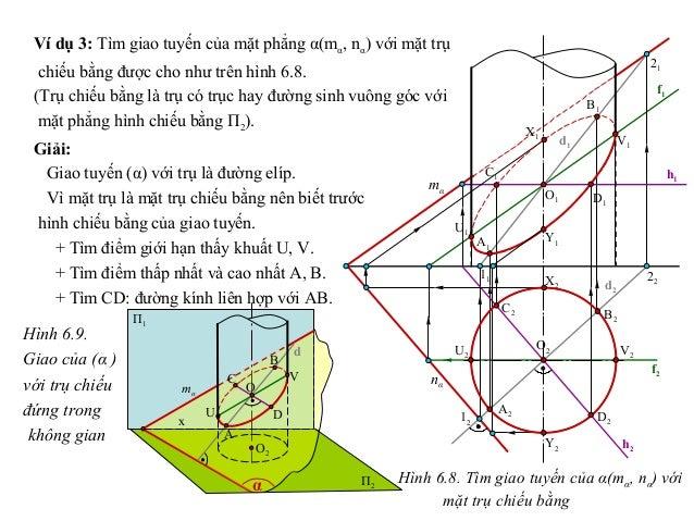 Ví dụ 3: Tìm giao tuyến của mặt phẳng α(mα, nα) với mặt trụ chiếu bằng được cho như trên hình 6.8. (Trụ chiếu bằng là trụ ...