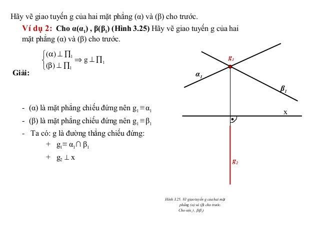 Hãy vẽ giao tuyến g của hai mặt phẳng (α) và (β) cho trước. Ví dụ 2: Cho α(α1) , β(β1) (Hình 3.25) Hãy vẽ giao tuyến g của...