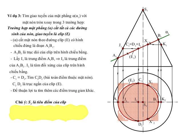 S1 I1J1 A1 B1 α1 A2 B2 C2 D2 J2 S2 Ví dụ 3: Tìm giao tuyến của mặt phẳng α(α1) với mặt nón tròn xoay trong 3 trường hợp: T...