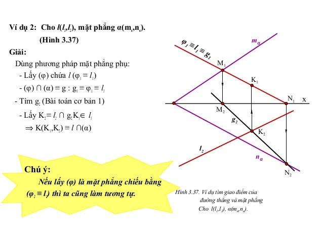 Ví dụ 2: Cho l(l1,l2), mặt phẳng α(mα,nα). (Hình 3.37) Giải: Dùng phương pháp mặt phẳng phụ: - Lấy (φ) chứa l (φ1 ≡ l1) - ...