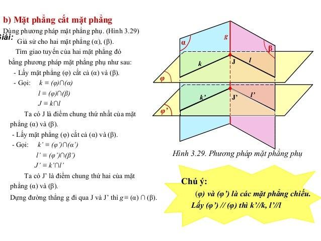 b) Mặt phẳng cắt mặt phẳng Dùng phương pháp mặt phẳng phụ. (Hình 3.29) Giả sử cho hai mặt phẳng (α), (β). Tìm giao tuyến c...