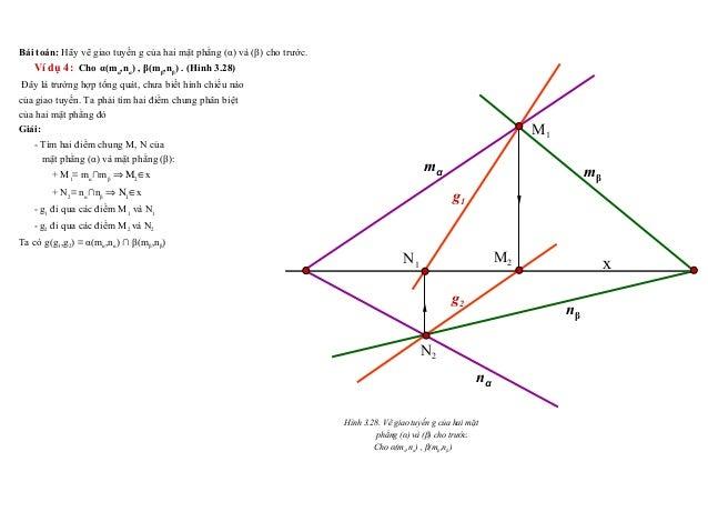 Bái toán: Hãy vẽ giao tuyến g của hai mặt phẳng (α) và (β) cho trước. Ví dụ 4: Cho α(mα,nα) , β(mβ,nβ) . (Hình 3.28) Đây l...