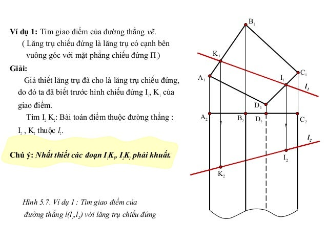 A1 B1 C1 B2 C2 A2 K1 K2 I1 I2 D2 D1 Hình 5.7. Ví dụ 1 : Tìm giao điểm của đường thẳng l(l1,l2) với lăng trụ chiếu đứng Ví ...