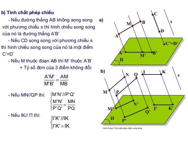 A A' Hình 0.4a,b Tính chất phép chiếu song song s B' B C D C'=D' b) Tính chất phép chiếu - Nếu đường thẳng AB không song s...