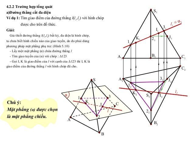 4.2.2 Trường hợp tổng quát a)Đường thẳng cắt đa diện Ví dụ 1: Tìm giao điểm của đường thẳng l(l1,l2) với hình chóp được ch...
