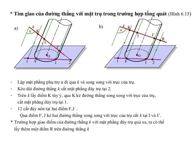 - Lập mặt phẳng phụ trợ α đi qua k và song song với trục của trụ. - Kéo dài đường thẳng k cắt mặt phẳng đáy trụ tại 2. - T...