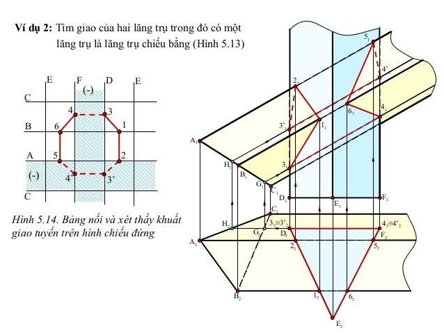 Ví dụ 2: Tìm giao của hai lăng trụ trong đó có một lăng trụ là lăng trụ chiếu bằng (Hình 5.13) Hình 5.14. Bảng nối và xét ...