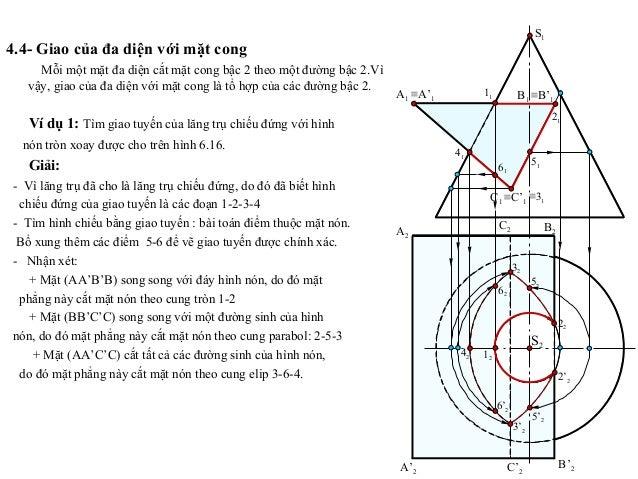 4.4- Giao của đa diện với mặt cong Mỗi một mặt đa diện cắt mặt cong bậc 2 theo một đường bậc 2.Vì vậy, giao của đa diện vớ...