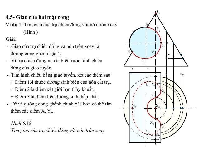 4.5- Giao của hai mặt cong Ví dụ 1: Tìm giao của trụ chiếu đứng với nón tròn xoay (Hình ) Giải: - Giao của trụ chiếu đứng ...