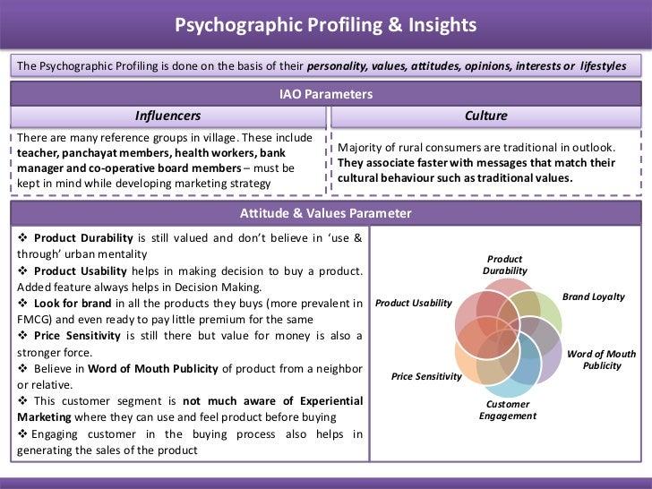 chotukool case study solutions