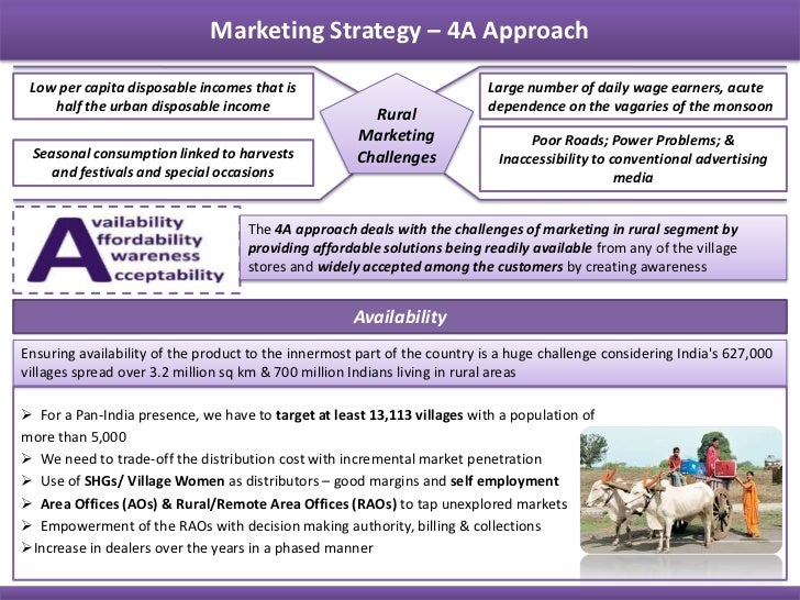 chotukool case study solutions Browse b2b marketing case studies from real linkedin marketing solutions customers.