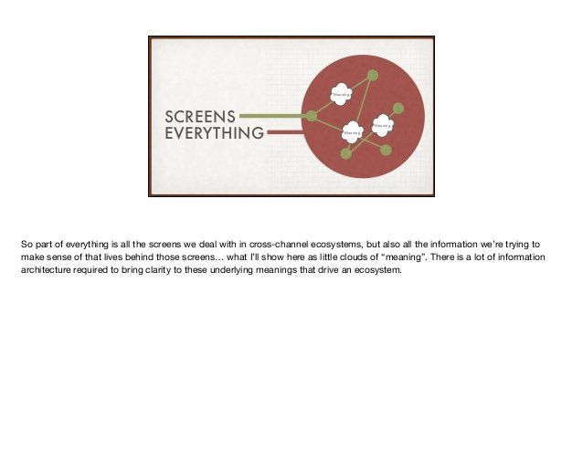 SCREENS EVERYTHING Meaning Meaning Meaning So part of everything is all the screens we deal with in cross-channel ecosyste...