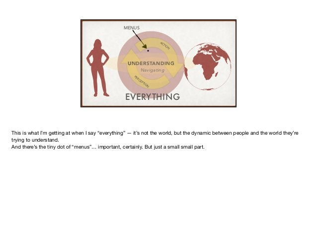 """MENUS EVERYTHING UNDERSTANDING Navigating PERCEPTIO N ACTIO N This is what I'm getting at when I say """"everything"""" — it's n..."""