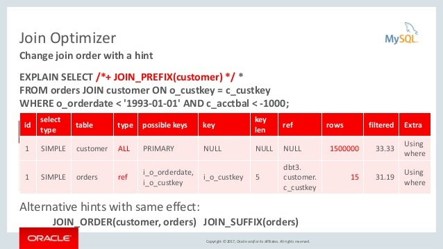 how to improve oracle query performance from explain plan