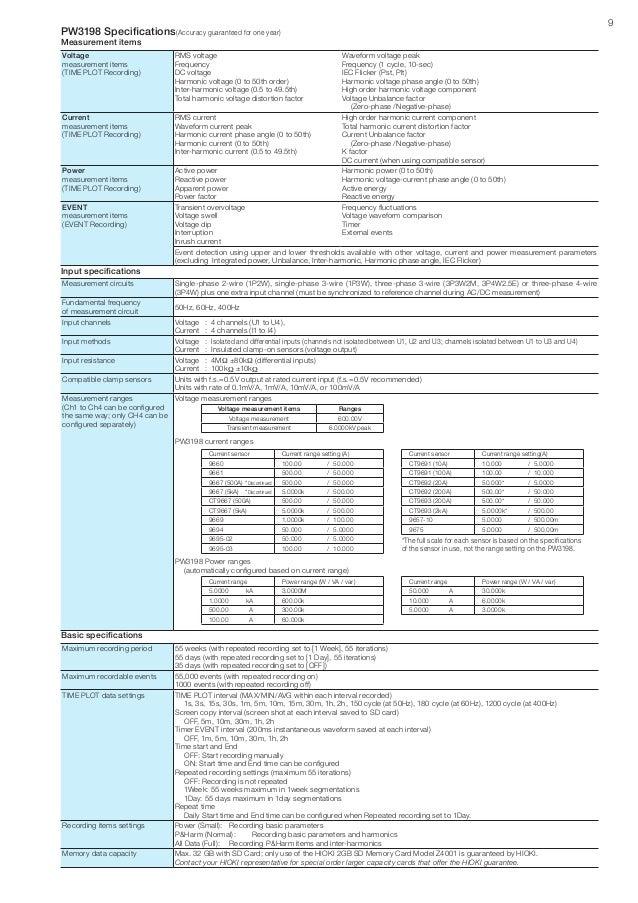 Hioki pw3198 power_quality_analyzer_datasheet