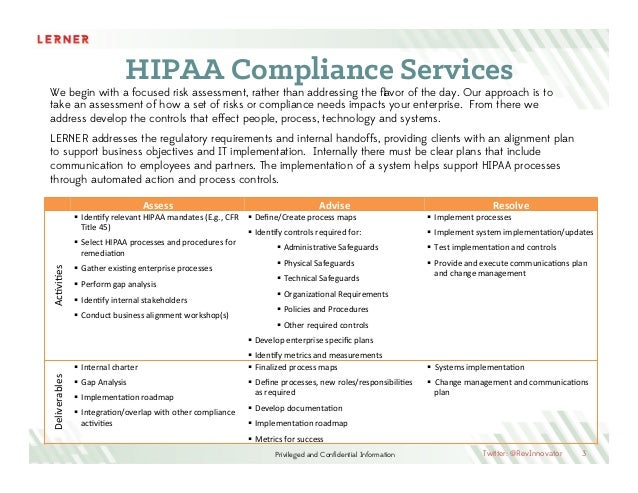 essay on hippa violations White papers white papers  10 common hipaa violations and preventative measures to keep your practice in compliance  we list below some of the more common reasons for hipaa violation .