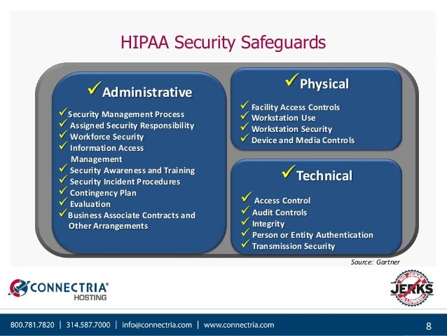 Connectria Hosting- HIPAA Compliant Hosting Services