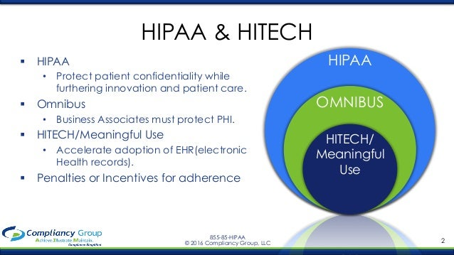 HIPAA compliance for Business Associates- The value of ...