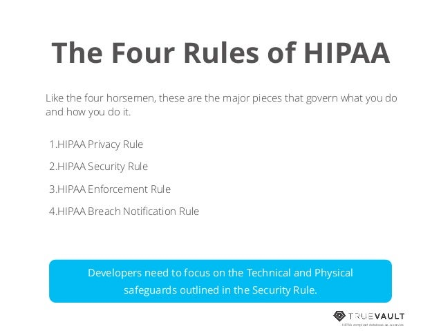 hippa rules Hipaa rules are not limited to pharmacy staff, all health care workers, volunteers and interns, paid or unpaid, who have access to patient information must comply.
