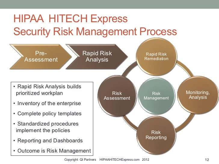 Hipaa hitech express security privacy webinar for Hipaa hitech policy templates