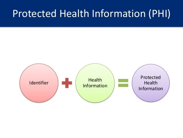hipaa-presentation-gahu-v7-14-638 Visual Protected Health Information Examples on information technology examples, protected patient information clip art, target market examples,