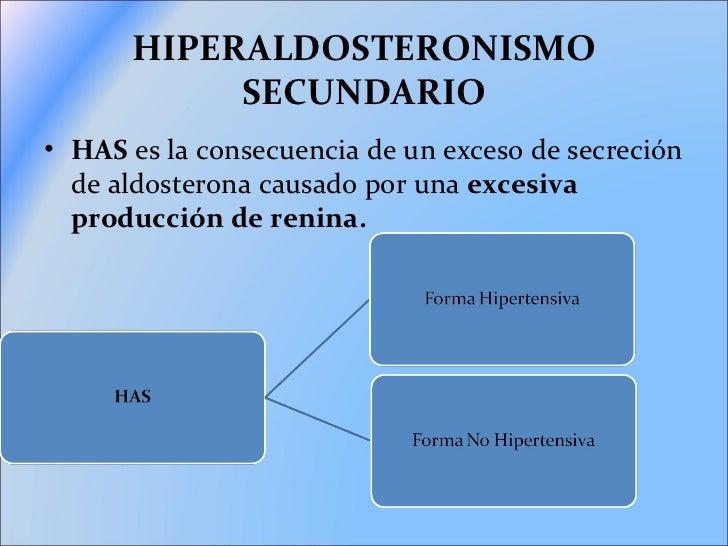 ALDOSTERONISMO SECUNDARIO EBOOK DOWNLOAD