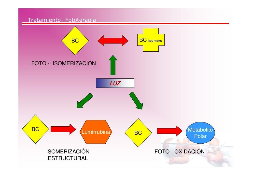 Resultado de imagen de La foto-isomerización