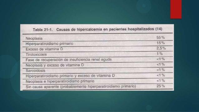 FISIOPATOLOGÍA    En la mayoría de los casos, la hipercalcemia está causada por un     incremento de la resorción ósea. ...