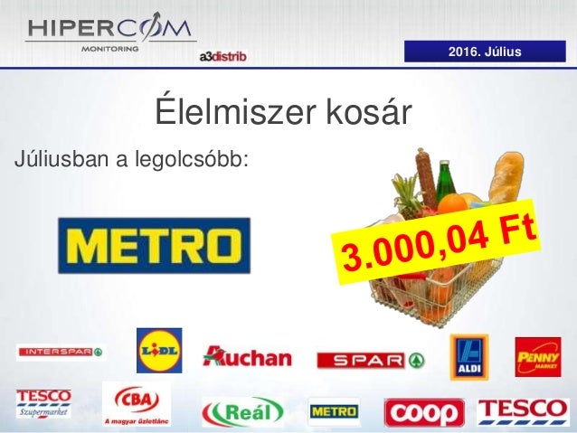 Hipercom basket price report Hungary 2016. july