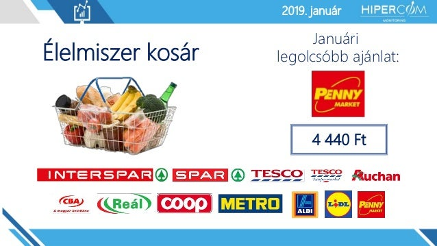 2019. január2019. január 4 440 Ft Élelmiszer kosár Januári legolcsóbb ajánlat: