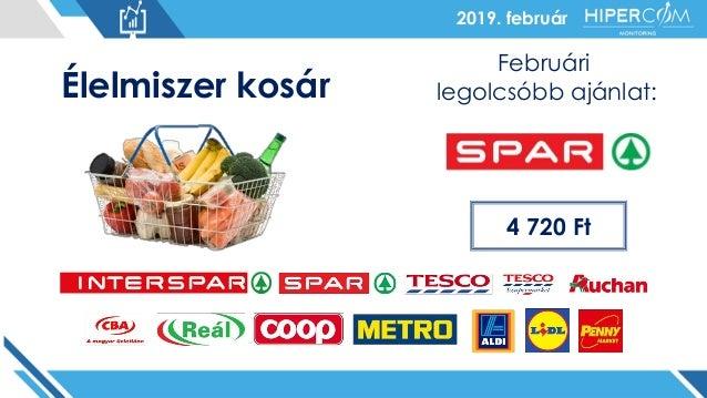 2019. január2019. február 4 720 Ft Élelmiszer kosár Februári legolcsóbb ajánlat:
