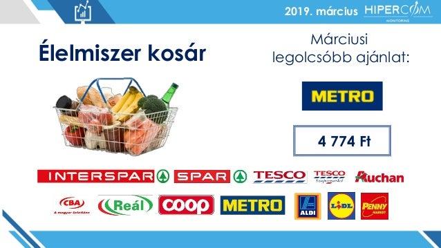 2019. január2019. március 4 774 Ft Élelmiszer kosár Márciusi legolcsóbb ajánlat: