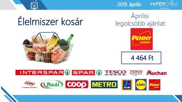 2019. január2019. április 4 464 Ft Élelmiszer kosár Áprilisi legolcsóbb ajánlat: