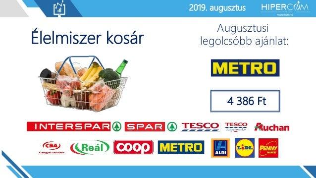 2019. január2019. augusztus 4 386 Ft Élelmiszer kosár Augusztusi legolcsóbb ajánlat:
