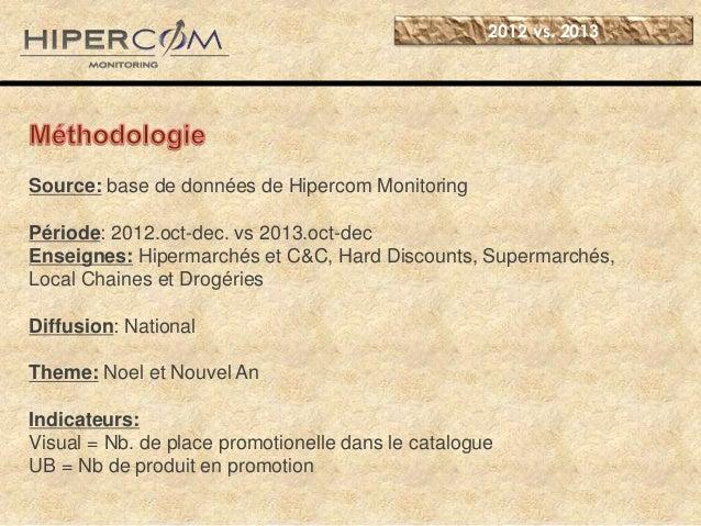 Hipercom hungary trend book xmas 2012 vs 2013 fr Slide 2