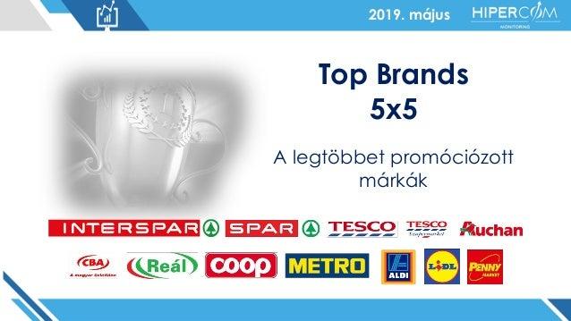 2019. január2019. május Top Brands 5x5 A legtöbbet promóciózott márkák