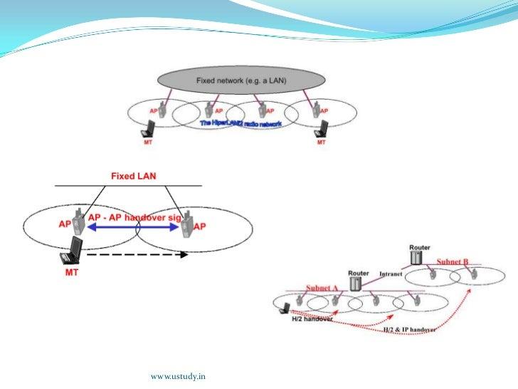 IEEE 802.11 (802.11b, 802.11a, 802.11g...)