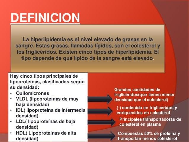 Hiperlipidemia for Definicion de vivero
