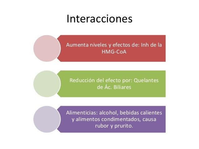 Interacciones Aumenta niveles y efectos de: Inh de la HMG-CoA Reducción del efecto por: Quelantes de Ác. Biliares Alimenti...