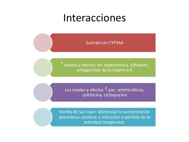Interacciones Sustrato de CYP3A4  niveles y efectos de: daptomicina, diltiazem, antagonistas de la vitamina K Los niveles...