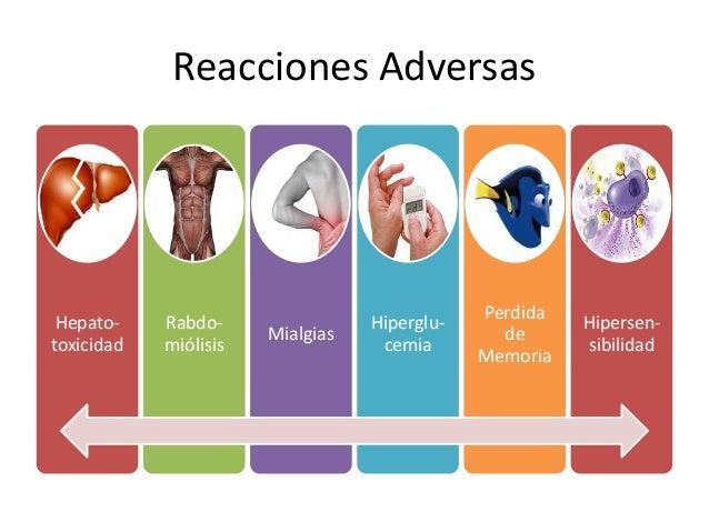 Reacciones Adversas Hepato- toxicidad Rabdo- miólisis Mialgias Hiperglu- cemia Perdida de Memoria Hipersen- sibilidad