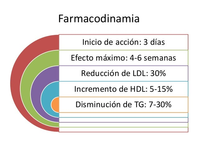 Farmacodinamia Inicio de acción: 3 días Efecto máximo: 4-6 semanas Reducción de LDL: 30% Incremento de HDL: 5-15% Disminuc...