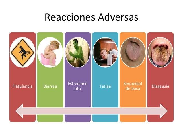 Reacciones Adversas Flatulencia Diarrea Estreñimie nto Fatiga Sequedad de boca Disgeusia